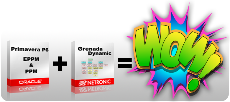 Primavera plus Grenada Dynamic equals WOW!